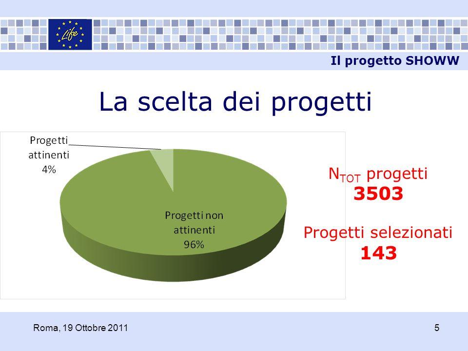 La scelta dei progetti N TOT progetti 3503 Progetti selezionati 143 Il progetto SHOWW Roma, 19 Ottobre 20115