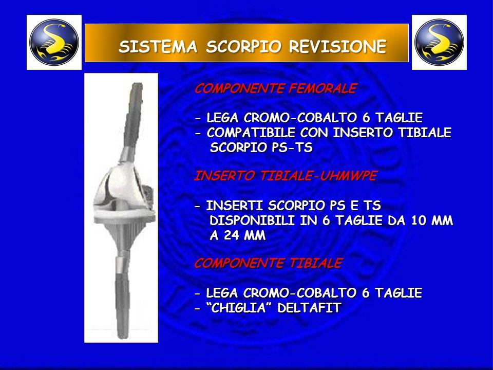 OSTEOTOMIA FEMORALE DISTALE TECNICA CHIRURGICA