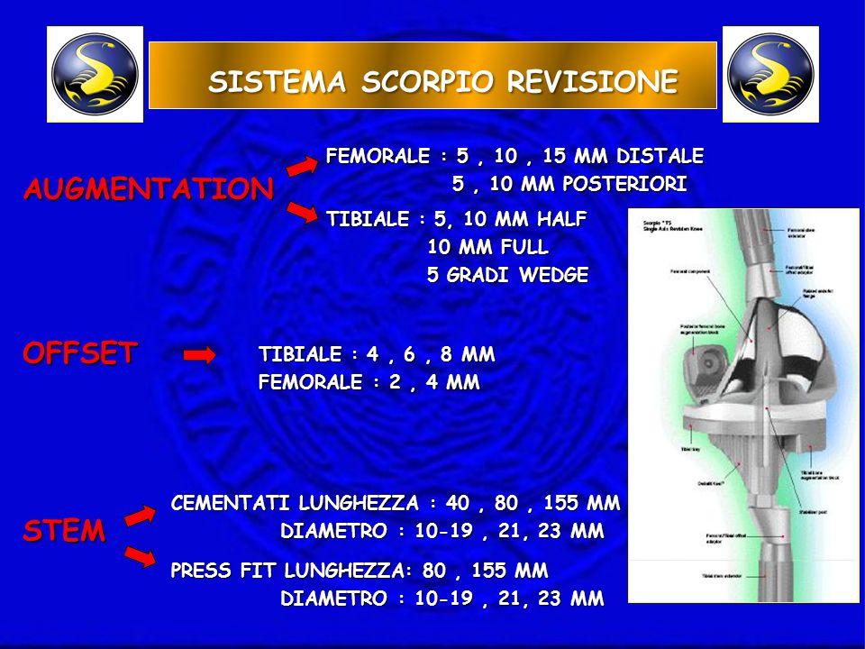 AUGMENTATION OFFSET FEMORALE : 5, 10, 15 MM DISTALE 5, 10 MM POSTERIORI 5, 10 MM POSTERIORI TIBIALE : 5, 10 MM HALF 10 MM FULL 10 MM FULL 5 GRADI WEDG