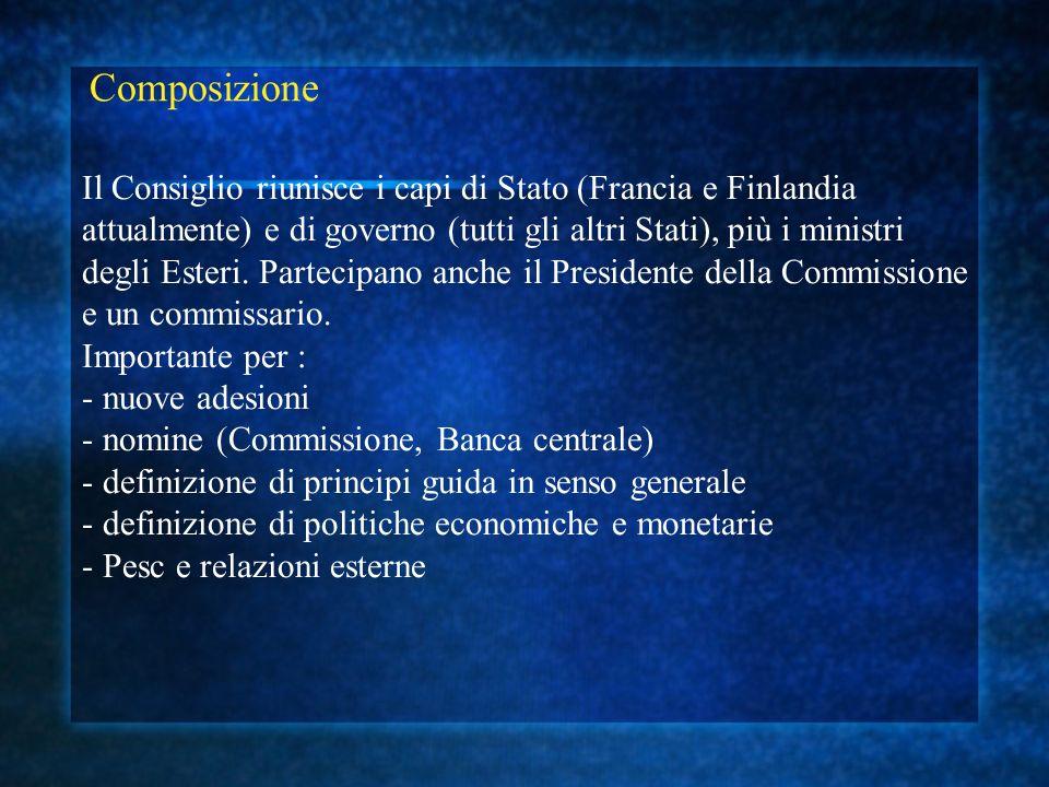 Composizione Il Consiglio riunisce i capi di Stato (Francia e Finlandia attualmente) e di governo (tutti gli altri Stati), più i ministri degli Esteri