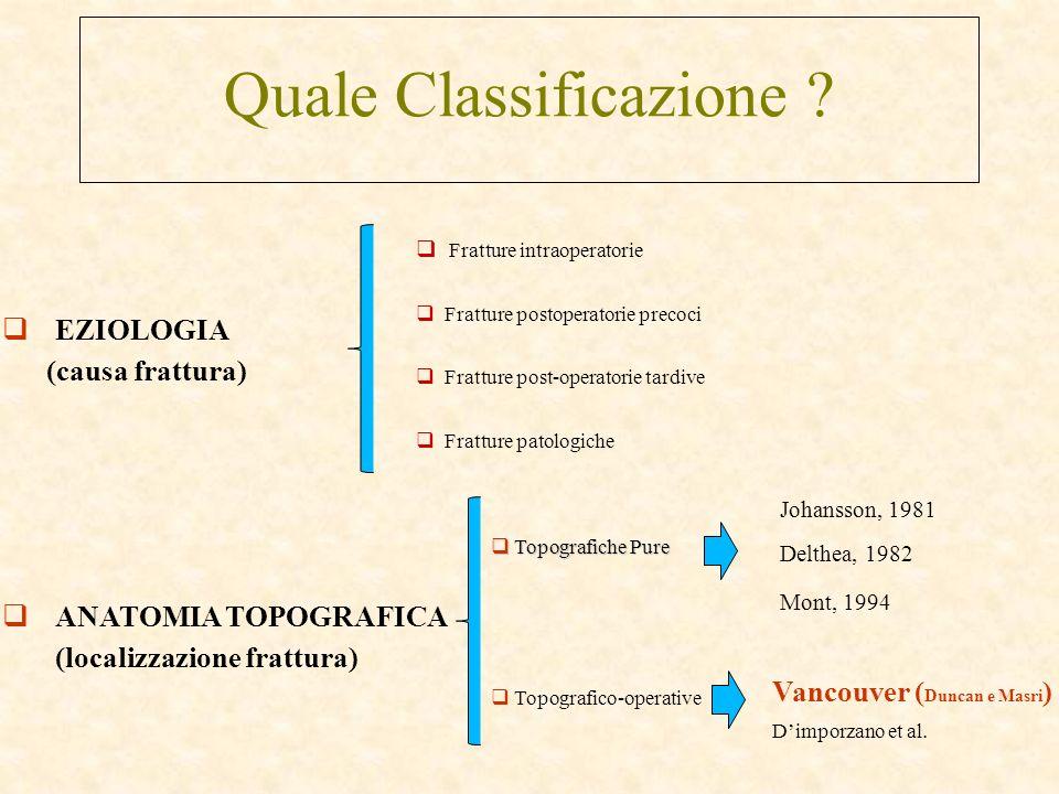 CASO CLINICO 3 A.R, donna, 85 anni Caduta accidentale (fr peripr.) Imp Primario: 2 aa Frattura intraoperatoria (2 cerchiaggi)