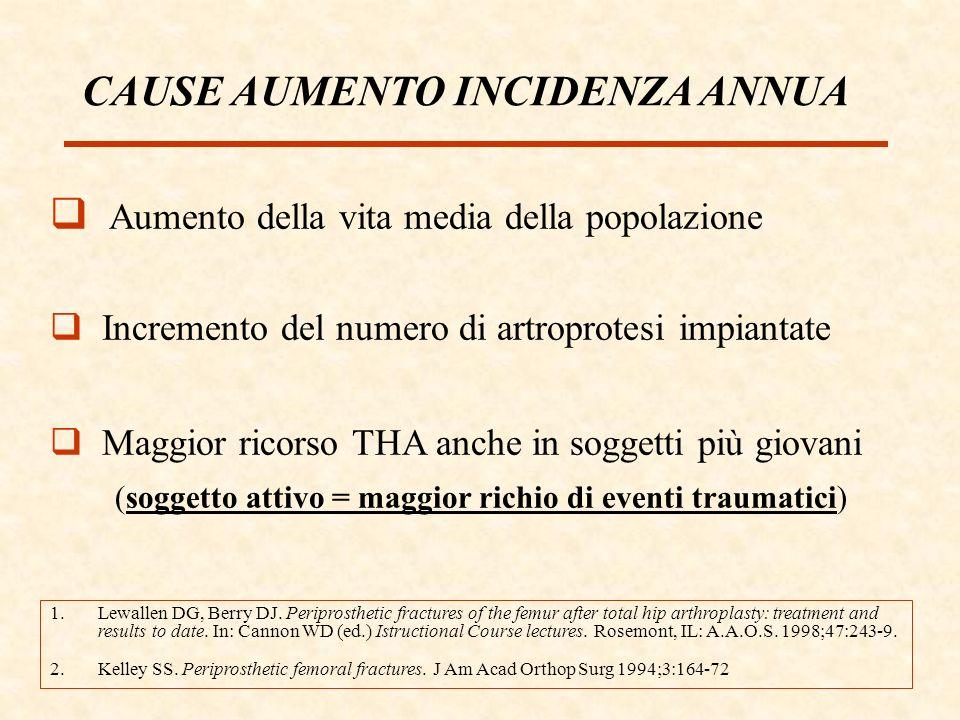 Aumento della vita media della popolazione Incremento del numero di artroprotesi impiantate Maggior ricorso THA anche in soggetti più giovani (soggett
