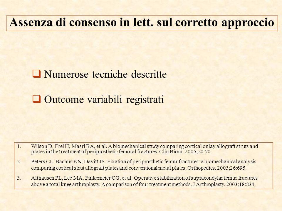 Assenza di consenso in lett. sul corretto approccio Numerose tecniche descritte Outcome variabili registrati 1.Wilson D, Frei H, Masri BA, et al. A bi