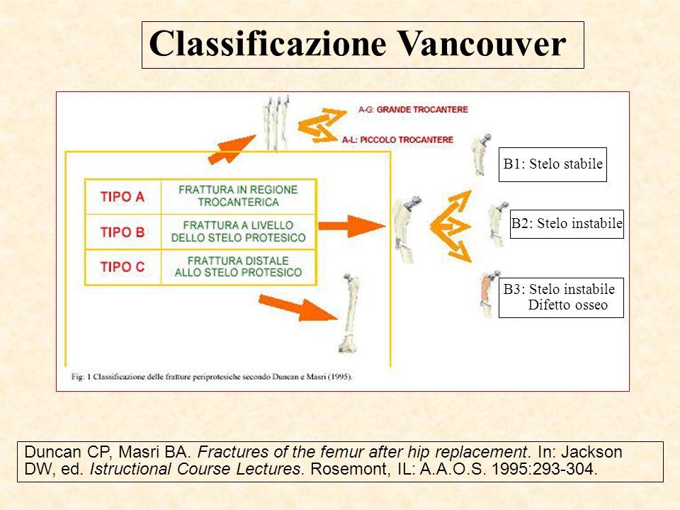 CASO CLINICO 2 T.C., donna, 81 anni Impianto Primario: 10 aa 1 a Caduta accidentale (fr peripr.) Int.