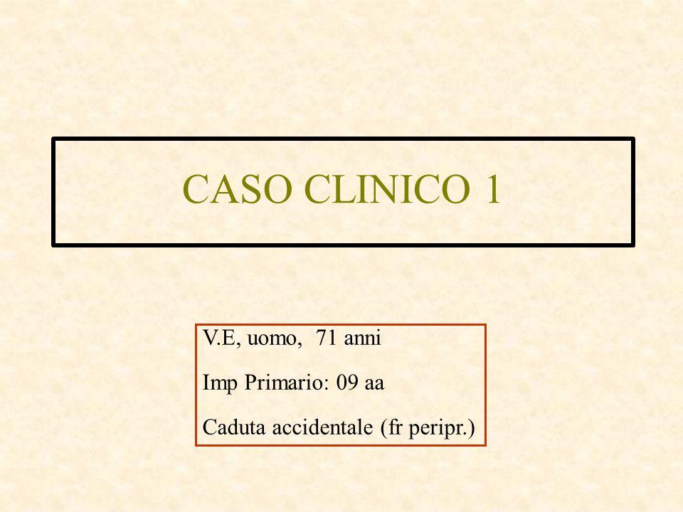 V.E, uomo, 71 anni Imp Primario: 09 aa Caduta accidentale (fr peripr.) CASO CLINICO 1