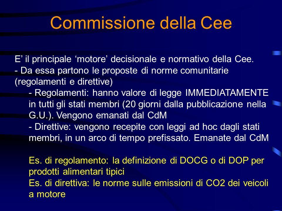 Commissione della Cee E il principale motore decisionale e normativo della Cee. - Da essa partono le proposte di norme comunitarie (regolamenti e dire
