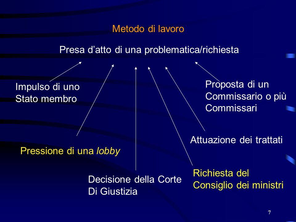 7 Metodo di lavoro Presa datto di una problematica/richiesta Impulso di uno Stato membro Decisione della Corte Di Giustizia Proposta di un Commissario