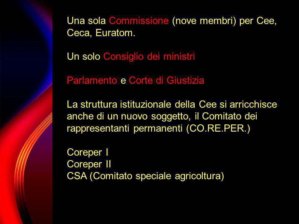 Secondo il Trattato di Roma, nel 1966 sarebbe cominciata la terza fase transitoria (1958-1961; 1962-1965; 1966-1969).