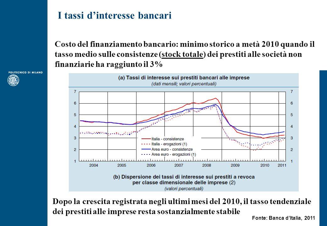 I tassi dinteresse bancari Costo del finanziamento bancario: minimo storico a metà 2010 quando il tasso medio sulle consistenze (stock totale) dei pre