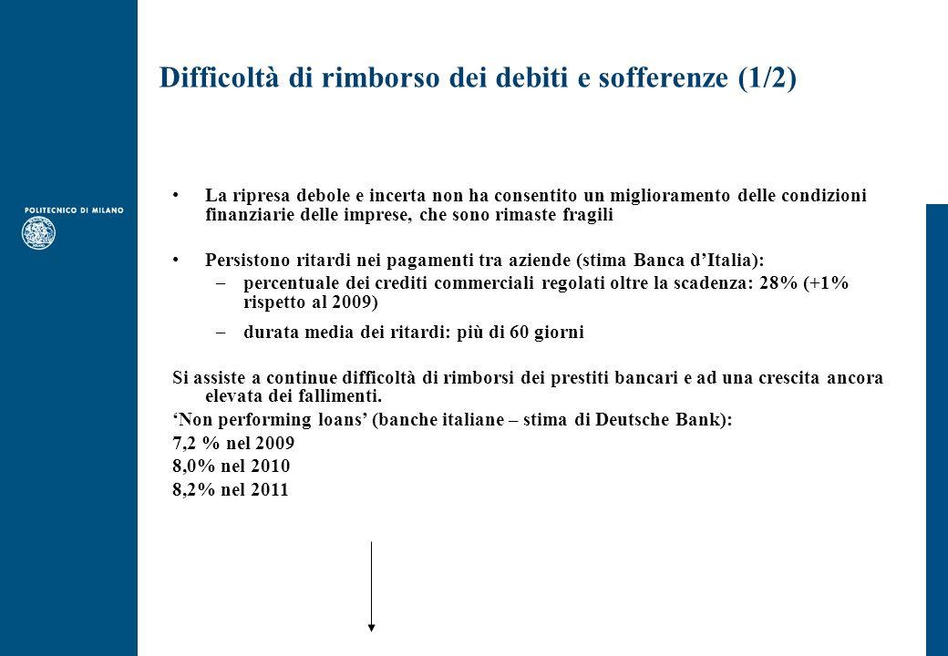 Difficoltà di rimborso dei debiti e sofferenze (1/2) La ripresa debole e incerta non ha consentito un miglioramento delle condizioni finanziarie delle