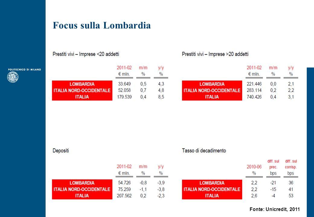Focus sulla Lombardia Fonte: Unicredit, 2011