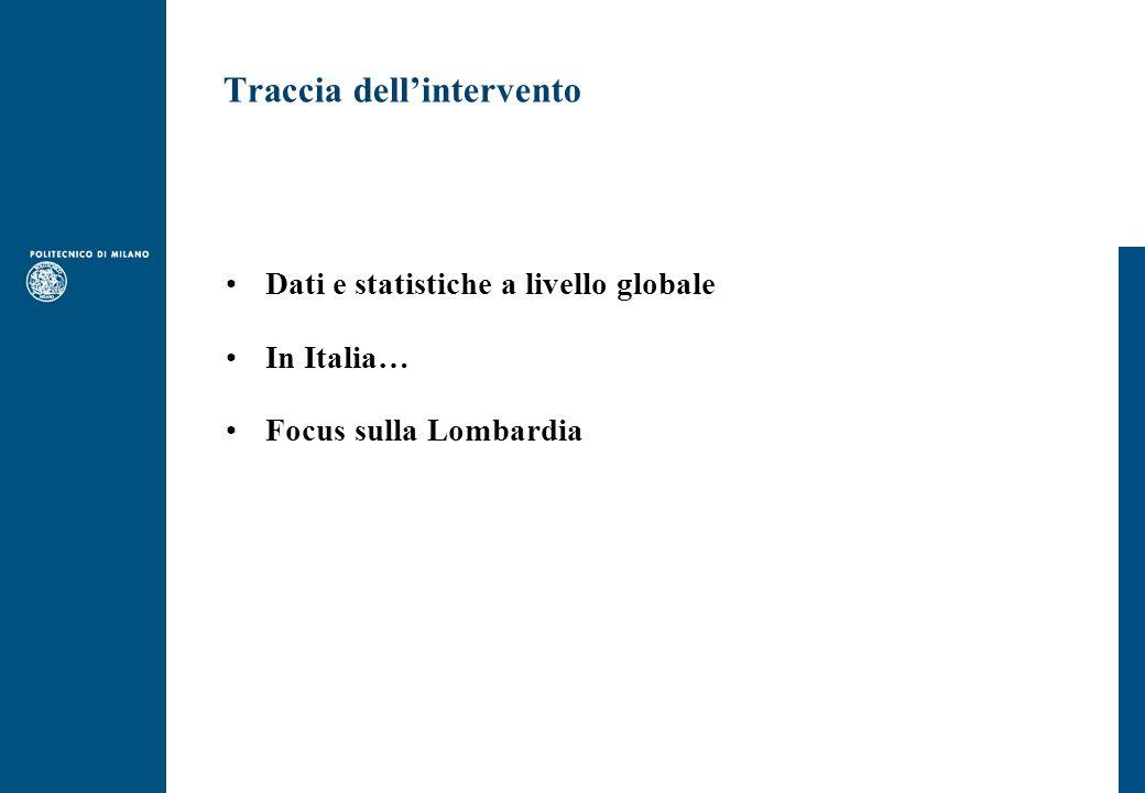 Traccia dellintervento Dati e statistiche a livello globale In Italia… Focus sulla Lombardia