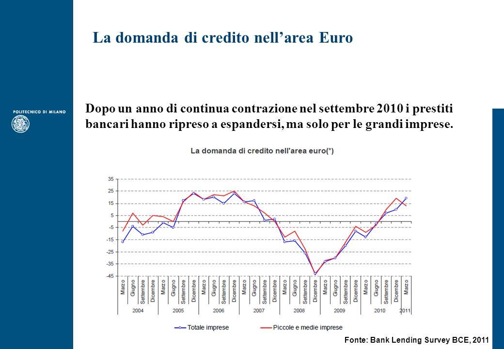 La domanda di credito nellarea Euro Dopo un anno di continua contrazione nel settembre 2010 i prestiti bancari hanno ripreso a espandersi, ma solo per le grandi imprese.