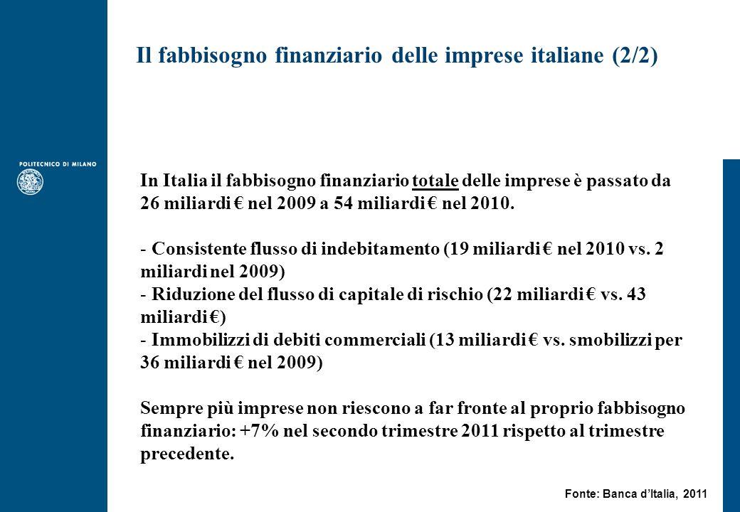 In Italia il fabbisogno finanziario totale delle imprese è passato da 26 miliardi nel 2009 a 54 miliardi nel 2010.