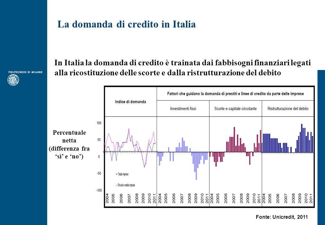 In Italia la domanda di credito è trainata dai fabbisogni finanziari legati alla ricostituzione delle scorte e dalla ristrutturazione del debito La domanda di credito in Italia Percentuale netta (differenza fra sì e no) Fonte: Unicredit, 2011