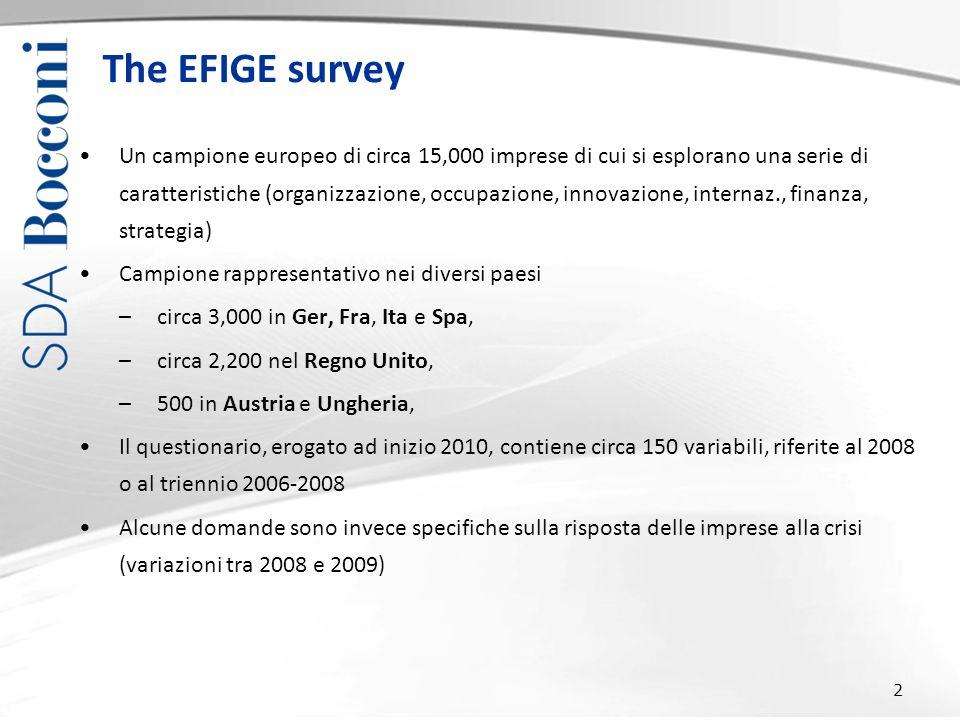 The EFIGE survey Un campione europeo di circa 15,000 imprese di cui si esplorano una serie di caratteristiche (organizzazione, occupazione, innovazione, internaz., finanza, strategia) Campione rappresentativo nei diversi paesi –circa 3,000 in Ger, Fra, Ita e Spa, –circa 2,200 nel Regno Unito, –500 in Austria e Ungheria, Il questionario, erogato ad inizio 2010, contiene circa 150 variabili, riferite al 2008 o al triennio 2006-2008 Alcune domande sono invece specifiche sulla risposta delle imprese alla crisi (variazioni tra 2008 e 2009) 2