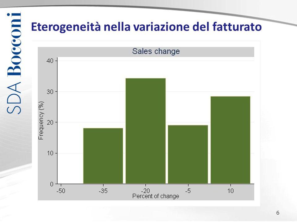 Eterogeneità nella variazione del fatturato 6