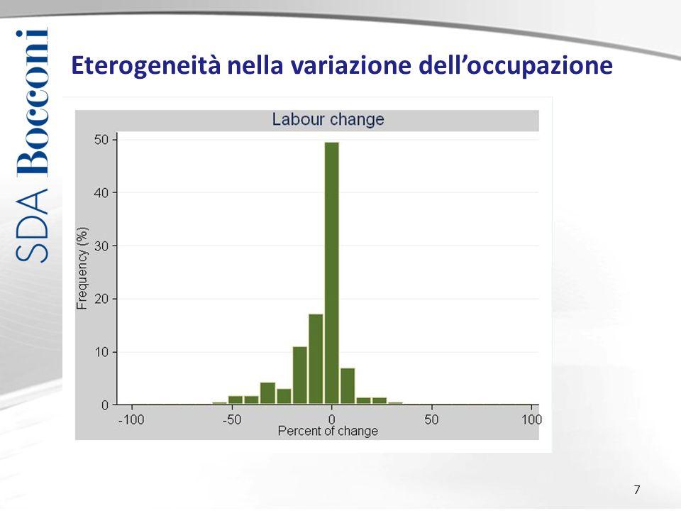 7 Eterogeneità nella variazione delloccupazione