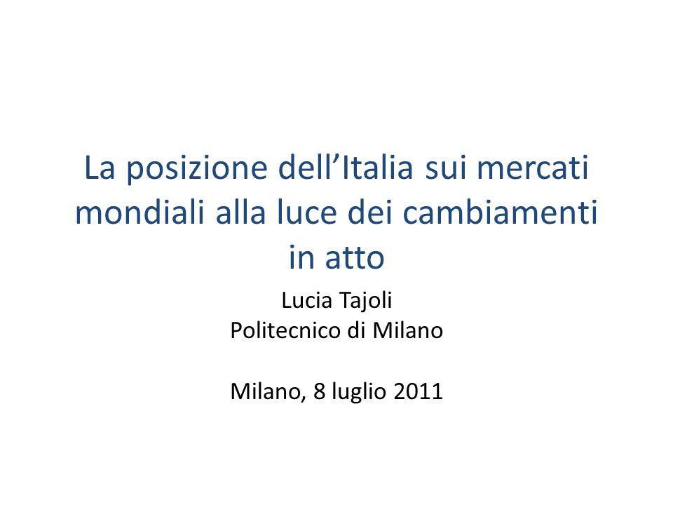 La posizione dellItalia sui mercati mondiali alla luce dei cambiamenti in atto Lucia Tajoli Politecnico di Milano Milano, 8 luglio 2011