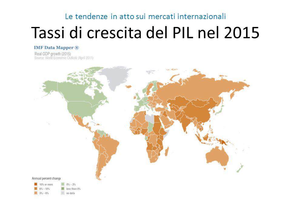 Le tendenze in atto sui mercati internazionali Tassi di crescita del PIL nel 2015