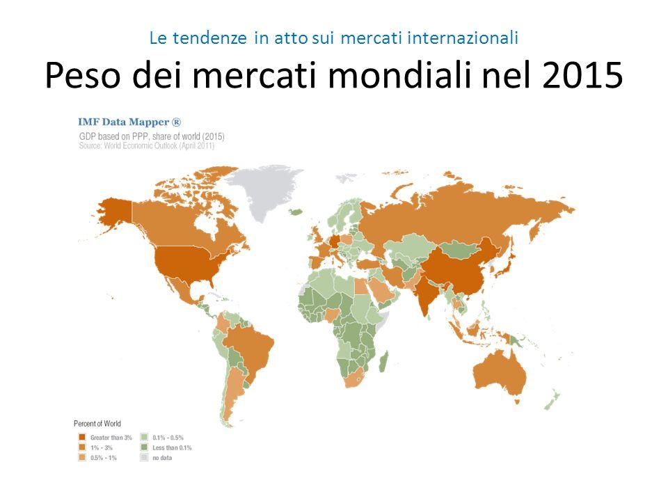 Le tendenze in atto sui mercati internazionali Peso dei mercati mondiali nel 2015