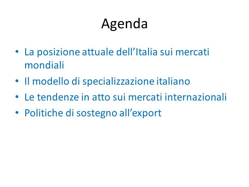 Agenda La posizione attuale dellItalia sui mercati mondiali Il modello di specializzazione italiano Le tendenze in atto sui mercati internazionali Politiche di sostegno allexport