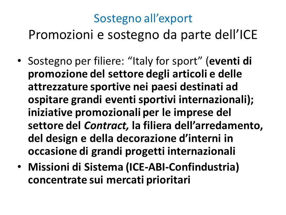 Sostegno allexport Promozioni e sostegno da parte dellICE Sostegno per filiere: Italy for sport (eventi di promozione del settore degli articoli e delle attrezzature sportive nei paesi destinati ad ospitare grandi eventi sportivi internazionali); iniziative promozionali per le imprese del settore del Contract, la filiera dellarredamento, del design e della decorazione dinterni in occasione di grandi progetti internazionali Missioni di Sistema (ICE-ABI-Confindustria) concentrate sui mercati prioritari