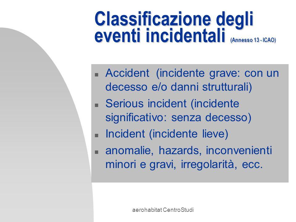 aerohabitat CentroStudi Classificazione degli eventi incidentali (Annesso 13 - ICAO Classificazione degli eventi incidentali (Annesso 13 - ICAO) n Acc