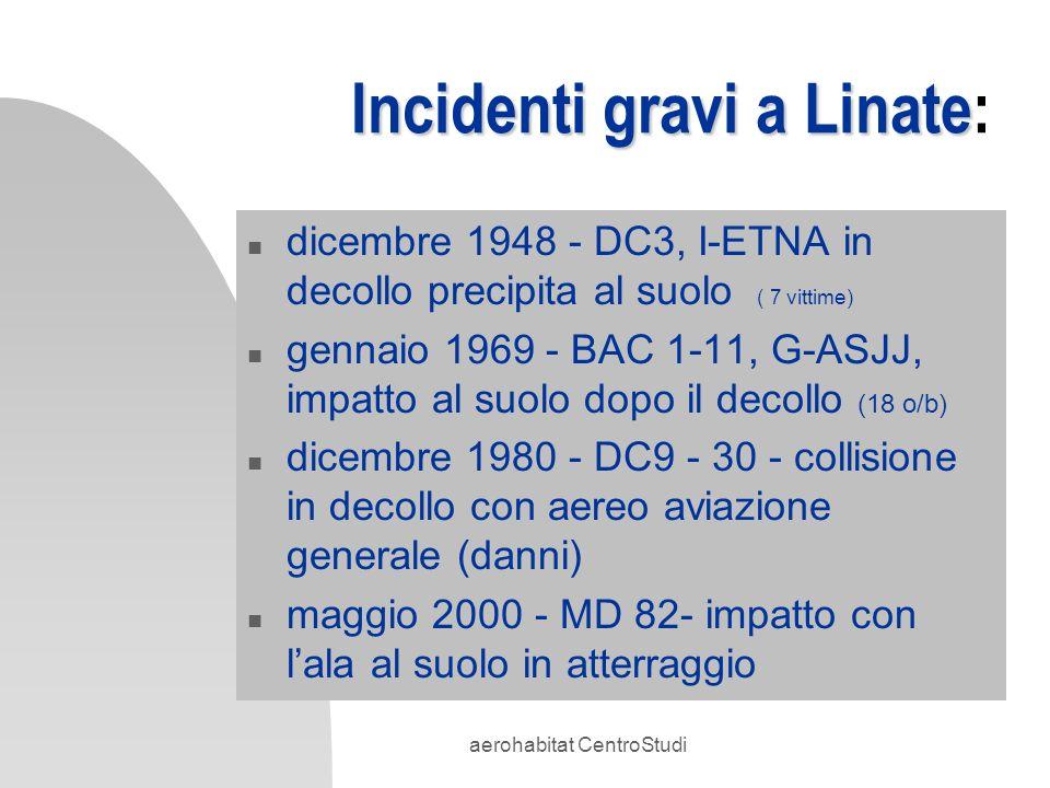 aerohabitat CentroStudi n dicembre 1948 - DC3, I-ETNA in decollo precipita al suolo ( 7 vittime) n gennaio 1969 - BAC 1-11, G-ASJJ, impatto al suolo d
