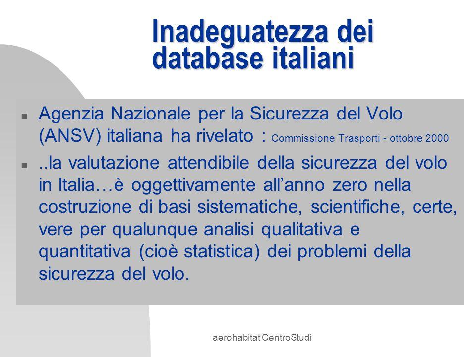 aerohabitat CentroStudi Inadeguatezza dei database italiani n Agenzia Nazionale per la Sicurezza del Volo (ANSV) italiana ha rivelato : Commissione Tr