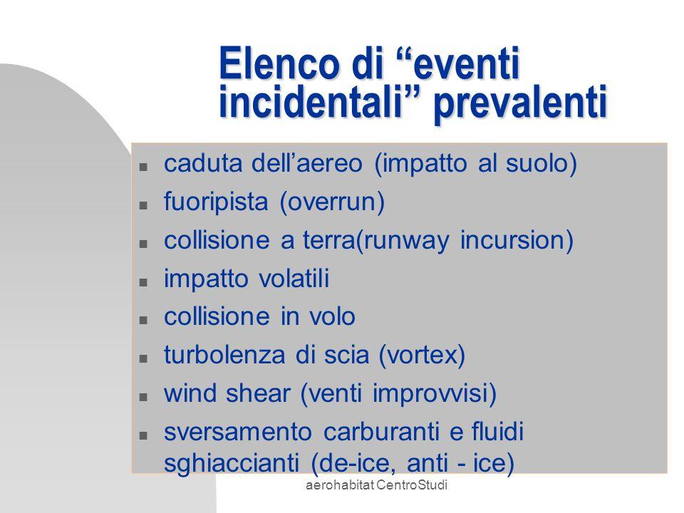 aerohabitat CentroStudi Elenco di eventi incidentali prevalenti n caduta dellaereo (impatto al suolo) n fuoripista (overrun) n collisione a terra(runw