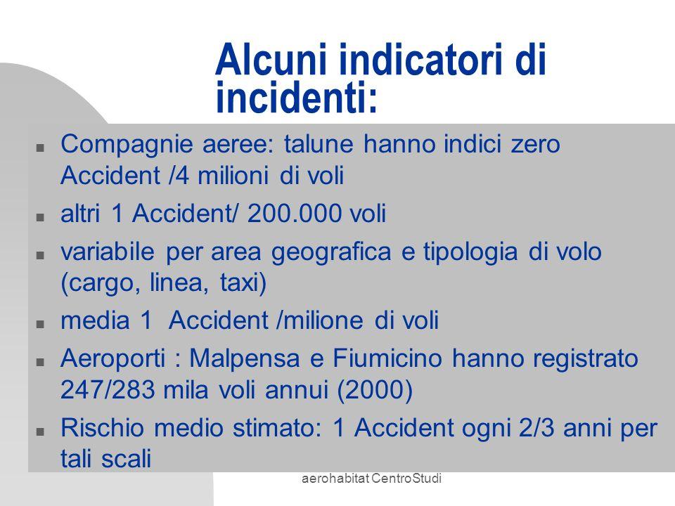 aerohabitat CentroStudi Alcuni indicatori di incidenti: n Compagnie aeree: talune hanno indici zero Accident /4 milioni di voli n altri 1 Accident/ 20