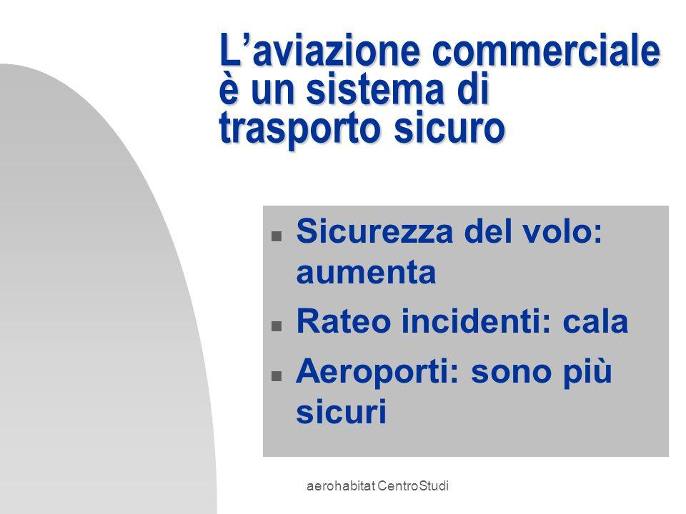 aerohabitat CentroStudi Alcuni indicatori di incidenti: n Compagnie aeree: talune hanno indici zero Accident /4 milioni di voli n altri 1 Accident/ 200.000 voli n variabile per area geografica e tipologia di volo (cargo, linea, taxi) n media 1 Accident /milione di voli n Aeroporti : Malpensa e Fiumicino hanno registrato 247/283 mila voli annui (2000) n Rischio medio stimato: 1 Accident ogni 2/3 anni per tali scali