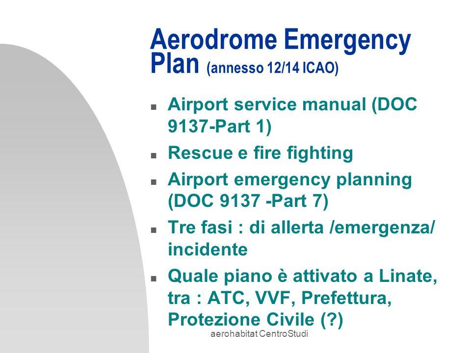 aerohabitat CentroStudi Aerodrome Emergency Plan (annesso 12/14 ICAO) n Airport service manual (DOC 9137-Part 1) n Rescue e fire fighting n Airport em