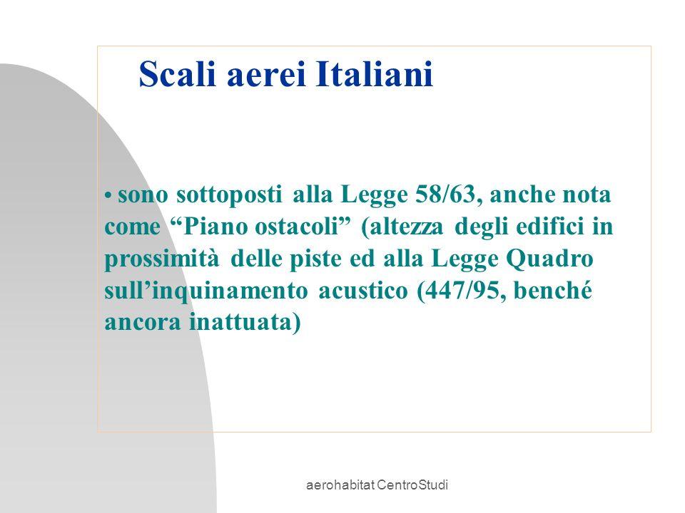 aerohabitat CentroStudi Scali aerei Italiani sono sottoposti alla Legge 58/63, anche nota come Piano ostacoli (altezza degli edifici in prossimità del