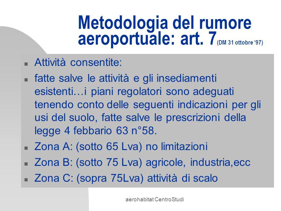 aerohabitat CentroStudi Metodologia del rumore aeroportuale: art. 7 (DM 31 ottobre 97) n Attività consentite: n fatte salve le attività e gli insediam