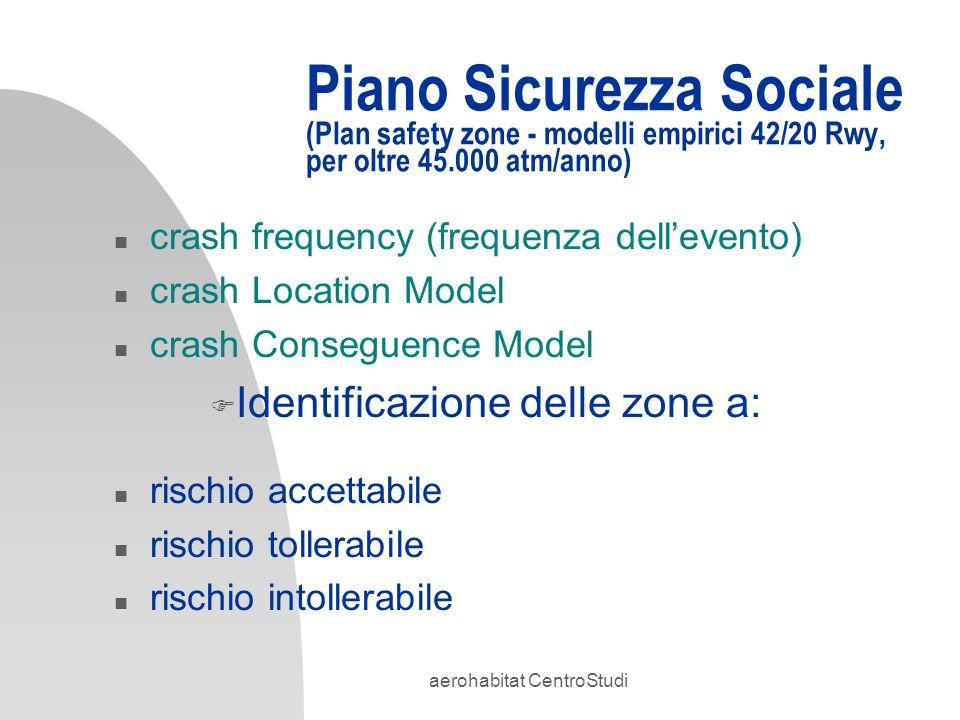 aerohabitat CentroStudi Piano Sicurezza Sociale (Plan safety zone - modelli empirici 42/20 Rwy, per oltre 45.000 atm/anno) n crash frequency (frequenz