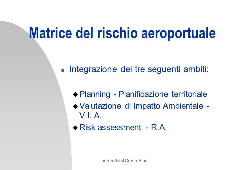Matrice del rischio aeroportuale n Integrazione dei tre seguenti ambiti: u Planning - Pianificazione territoriale u Valutazione di Impatto Ambientale