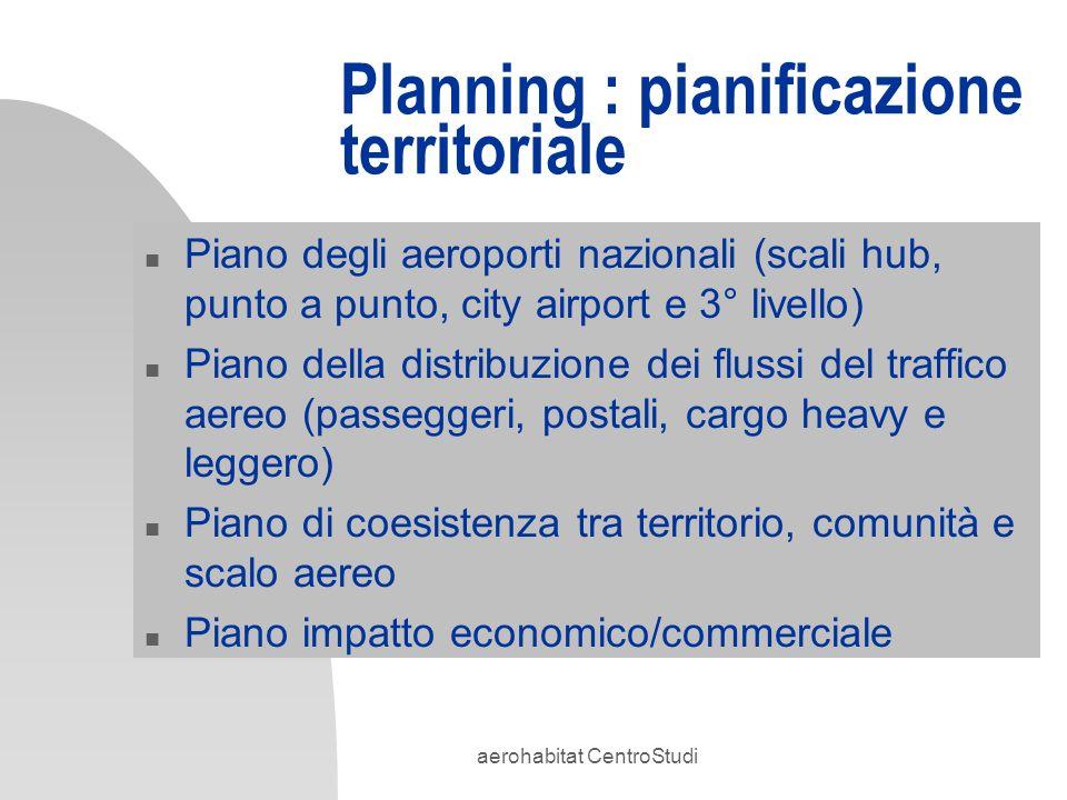 aerohabitat CentroStudi Planning : pianificazione territoriale n Piano degli aeroporti nazionali (scali hub, punto a punto, city airport e 3° livello)