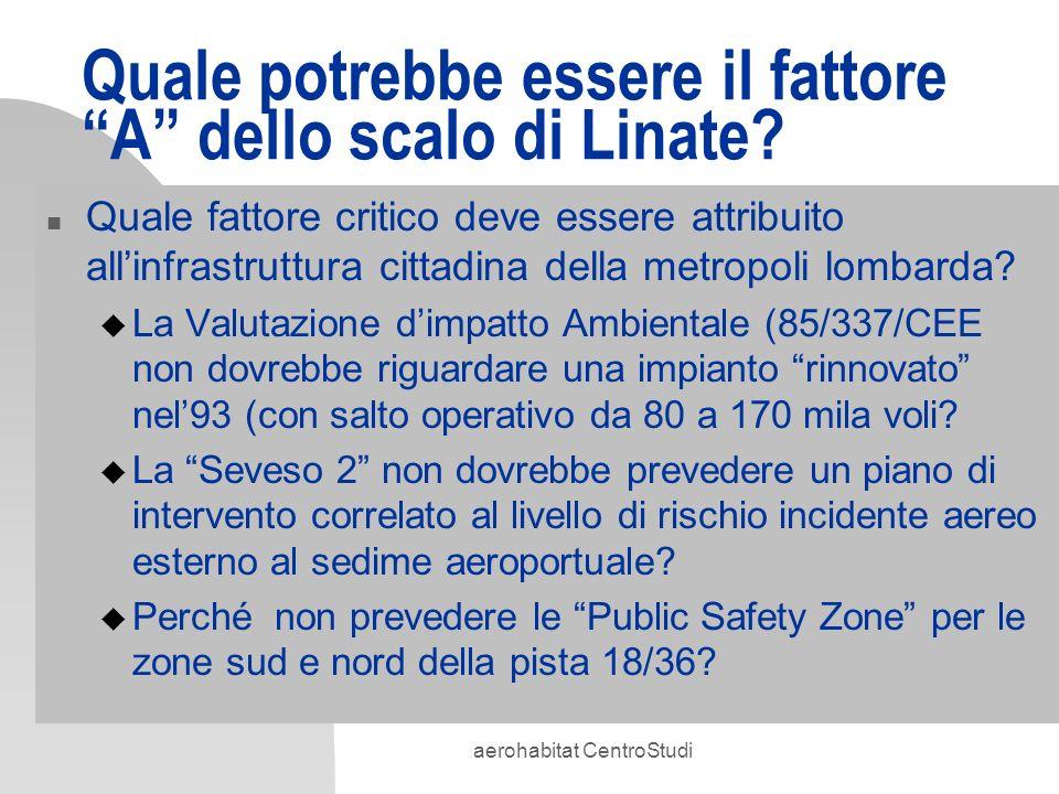 aerohabitat CentroStudi Quale potrebbe essere il fattore A dello scalo di Linate? n Quale fattore critico deve essere attribuito allinfrastruttura cit