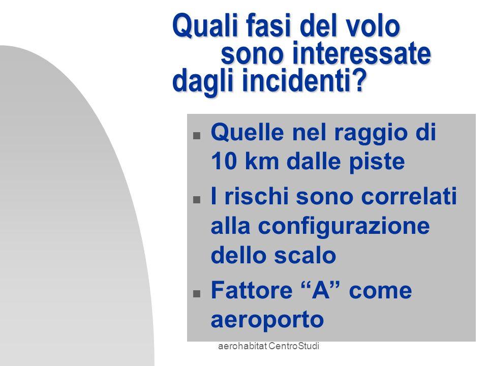 aerohabitat CentroStudi Quali fasi del volo sono interessate dagli incidenti? n Quelle nel raggio di 10 km dalle piste n I rischi sono correlati alla