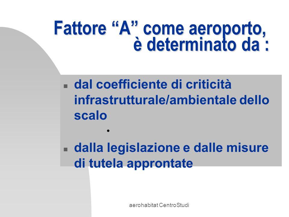Fattore A come aeroporto, è determinato da : n dal coefficiente di criticità infrastrutturale/ambientale dello scalo n dalla legislazione e dalle misu