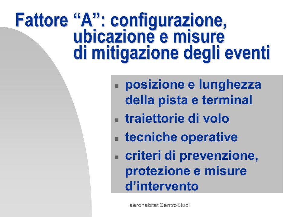 aerohabitat CentroStudi Fattore A: configurazione, ubicazione e misure di mitigazione degli eventi n posizione e lunghezza della pista e terminal n tr