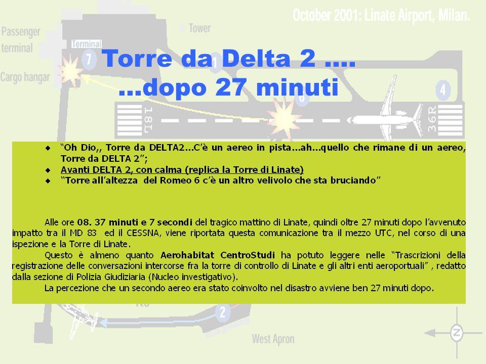 www.aerohabitat.org21 Torre da Delta 2 …. …dopo 27 minuti