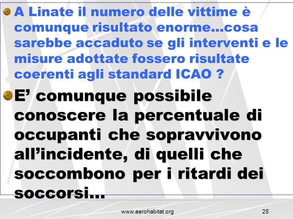 www.aerohabitat.org25 A Linate il numero delle vittime è comunque risultato enorme…cosa sarebbe accaduto se gli interventi e le misure adottate fosser