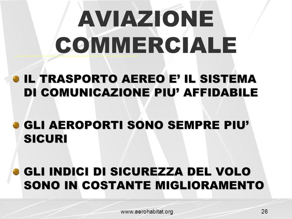www.aerohabitat.org26 AVIAZIONE COMMERCIALE IL TRASPORTO AEREO E IL SISTEMA DI COMUNICAZIONE PIU AFFIDABILE GLI AEROPORTI SONO SEMPRE PIU SICURI GLI I