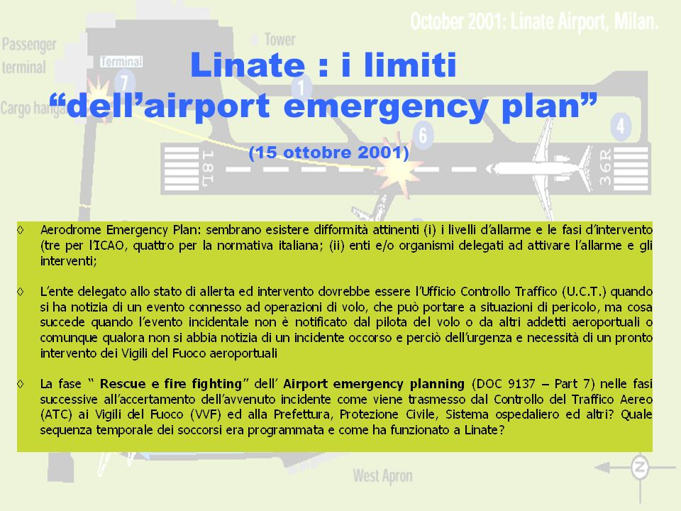 www.aerohabitat.org8 Linate : i limiti dellairport emergency plan (15 ottobre 2001)
