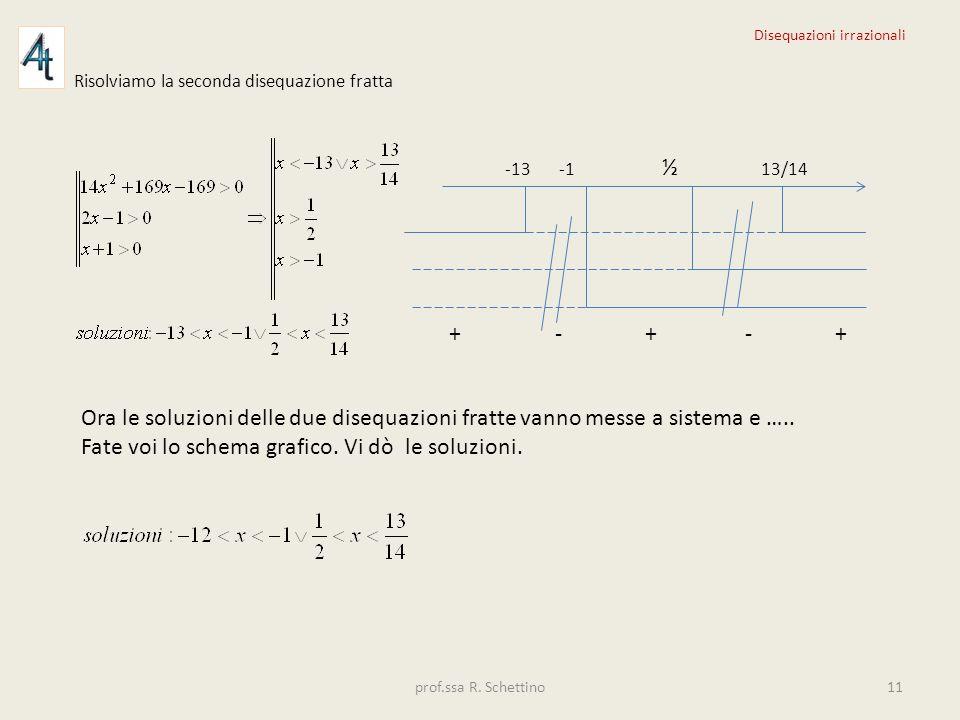 Risolviamo la seconda disequazione fratta -13 -1 ½ 13/14 + - + - + Ora le soluzioni delle due disequazioni fratte vanno messe a sistema e ….. Fate voi