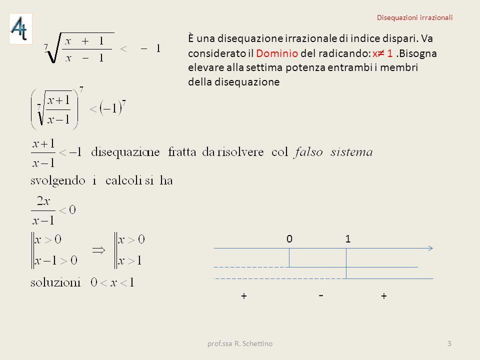 È una disequazione irrazionale di indice dispari. Va considerato il Dominio del radicando: x 1.Bisogna elevare alla settima potenza entrambi i membri
