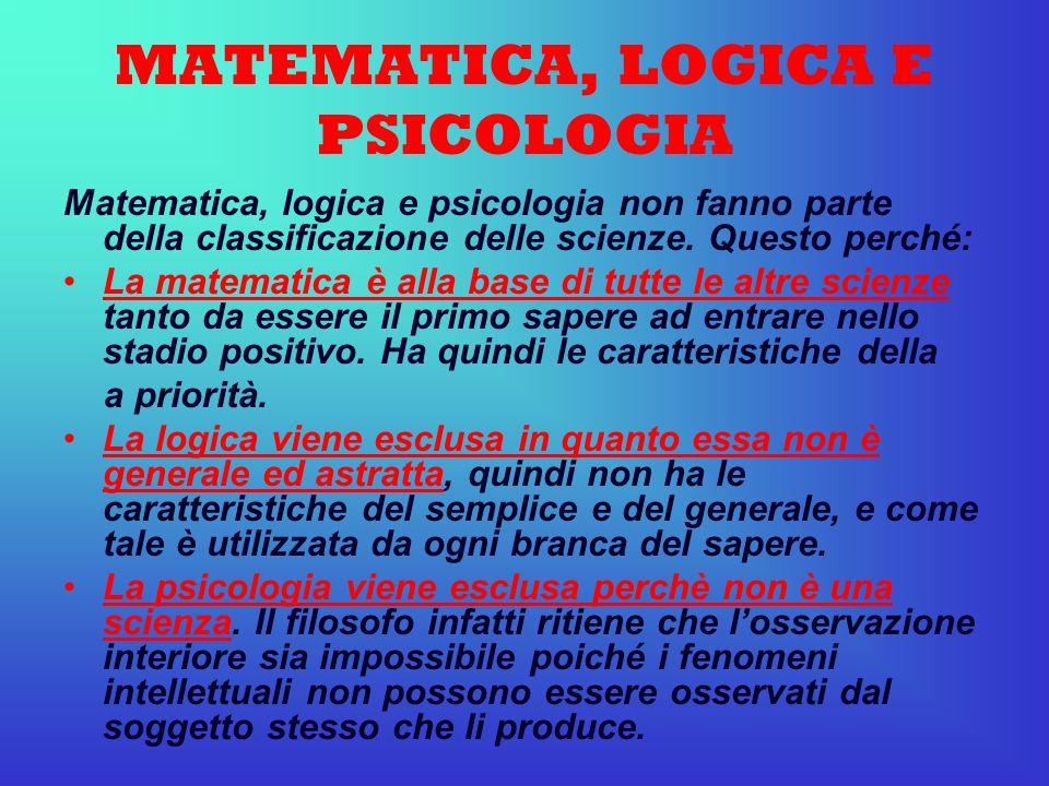MATEMATICA, LOGICA E PSICOLOGIA Matematica, logica e psicologia non fanno parte della classificazione delle scienze. Questo perché: La matematica è al